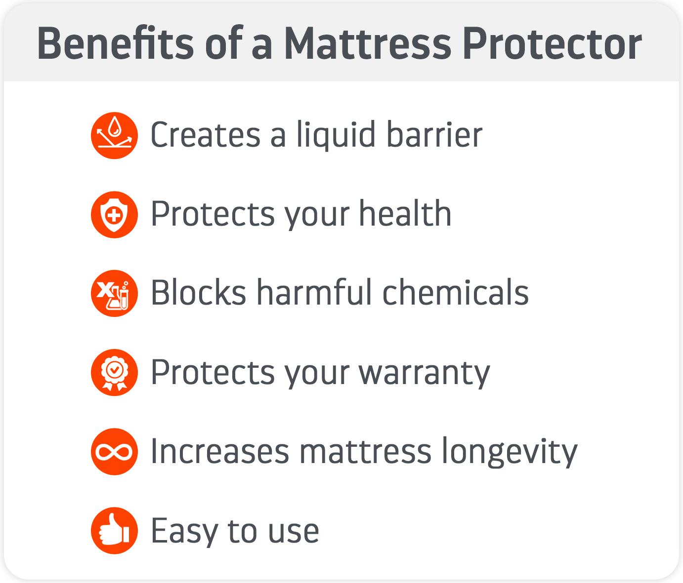 Benefits of a Mattress Protector